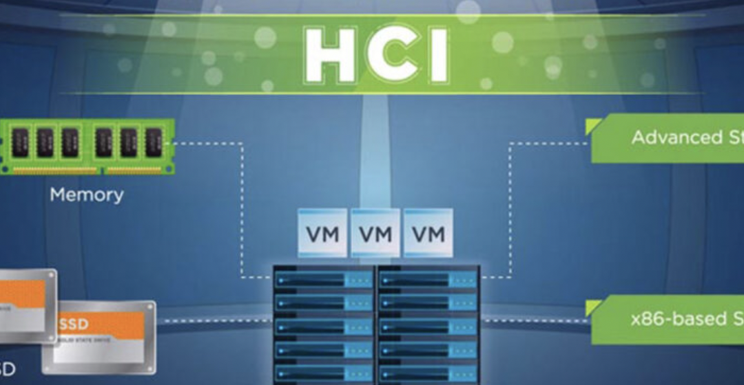 Hyper Converged Infrastructure and VDI